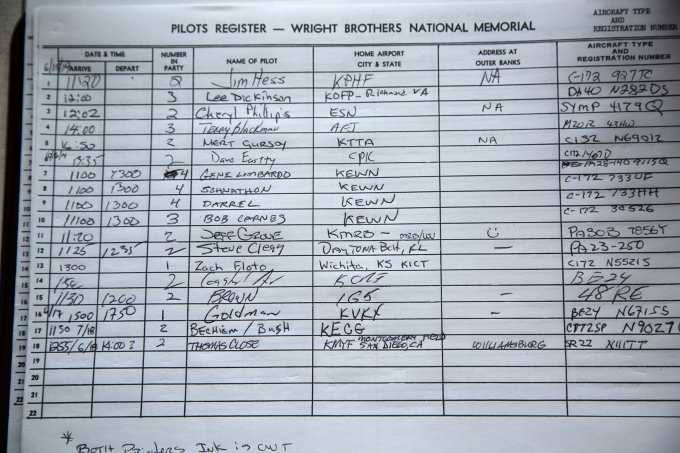 Kitty Hawk pilots' register
